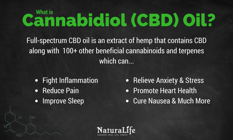 What is Cannabidiol (CBD) Oil